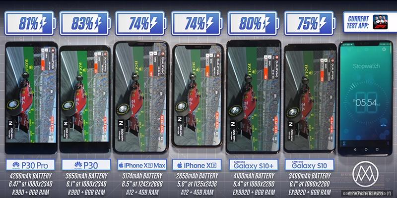 รีวิวจากฝรั่ง เปรียบเทียบอย่างชัดเจน! สเปค สมาร์ทโฟน 3 ค่ายดัง